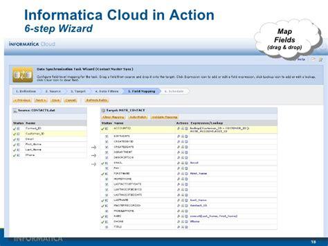 informatica cloud pricing informatica cloud overview
