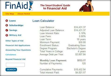 How I Paid Off ,431 In Student Loans (before Graduating