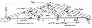 calculation roof trusses truss roof construction build With 40 ft truss plans