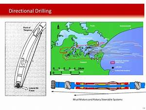 Iom3 Introduction To Oil Gas Drilling And Well Operations