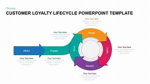 Customer Loyalty Lifecycle Template For Powerpoint  U0026 Keynote