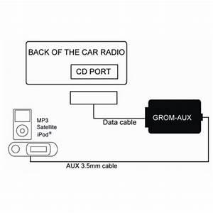 Fiat    Alfa    Blaupunkt - Auxiliary Adapter Kit