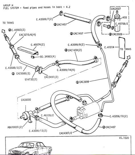 jaguar xj6 series 3 vacuum diagram jaguar auto wiring