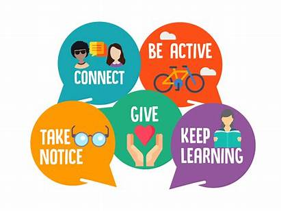 Wellbeing Ways Well Keep Learning Give Skills