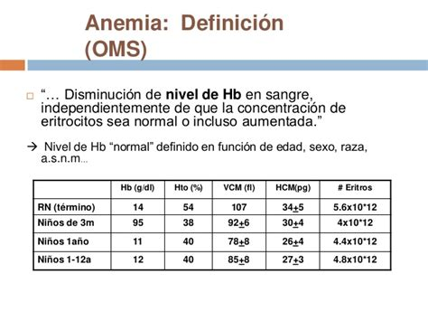 niveles de glucosa en ninos oms