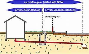 Gefälle Abwasserleitung Berechnen : gef lle abwasserrohr sanit r verbindung ~ Themetempest.com Abrechnung