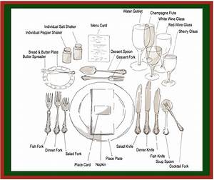 Holiday Place Setting Guide