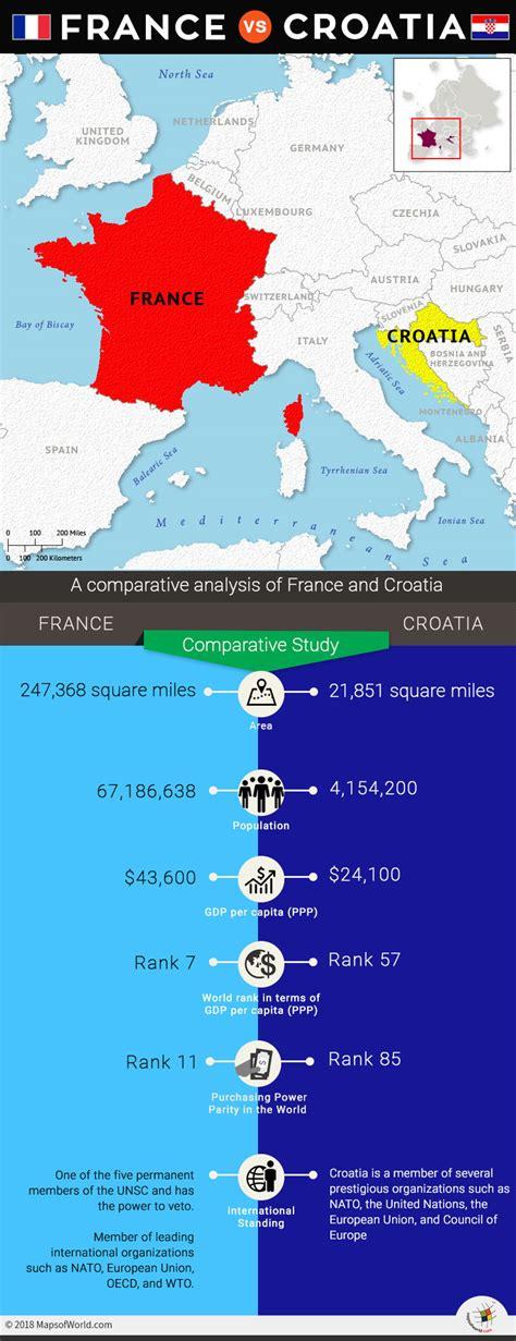 big  france  compared  croatia answers