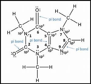 Location Of Pi Bonding Shown Through A Lewis Dot Diagram