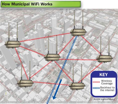 applications  wireless mesh networks howstuffworks