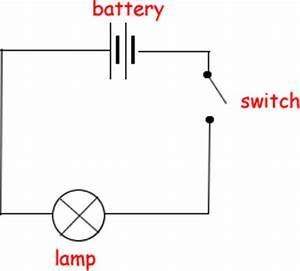 a cyberphysics page With circuit of a torch
