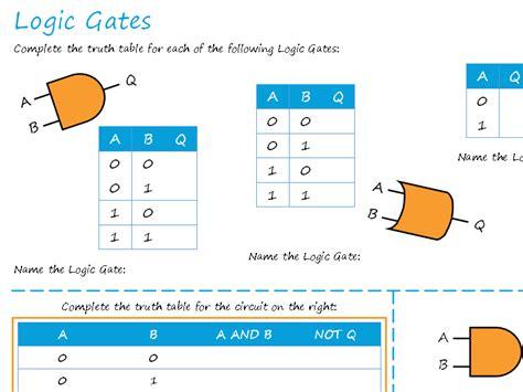 logic gates  circuits revision worksheet
