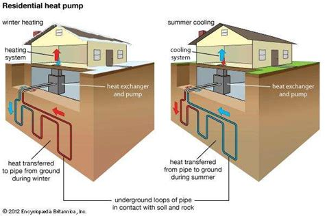 geothermal energy physics images