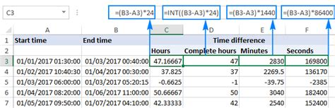 add subtract time excel show hours minutes