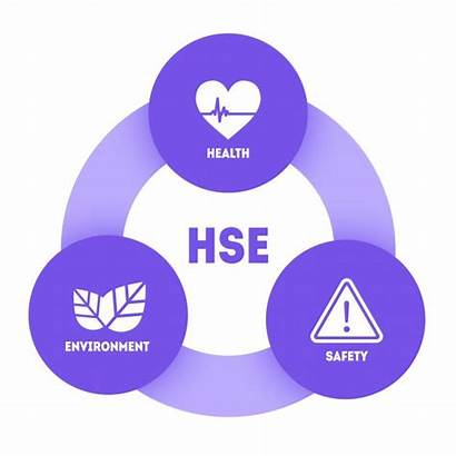 Hse Safety Health Banner Acronym Environment Icon
