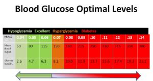 emergency plan   diabetic diabetic treatment