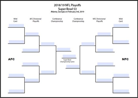 nfl football playoffs brackets easy  fill  print