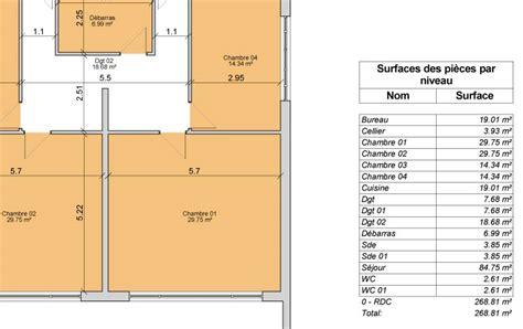 surface minimum chambre shon et surface habitable explications et définitions