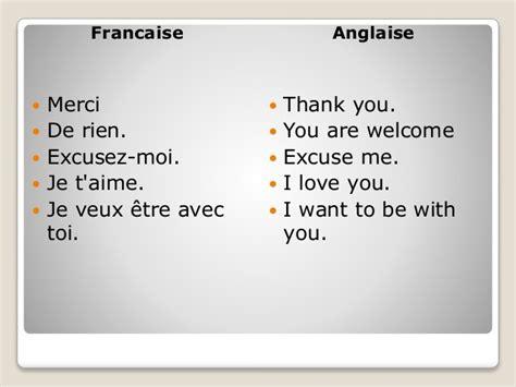 Phrases En Anglais Pour Survivre à L'étranger