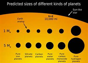 File:Planet sizes.svg - Wikipedia