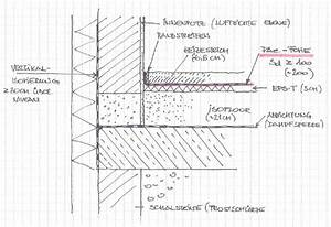 Sauberkeitsschicht Unter Bodenplatte : fundament w rmebr cke seite 3 bauforum auf ~ Frokenaadalensverden.com Haus und Dekorationen