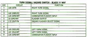1994 Jeep Patriot Switch Fuse Box Diagram  U2013 Auto Fuse Box