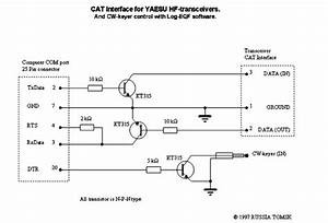 Yaesu Ft-1000-d Rs 232 Cat Interface - Resource Detail