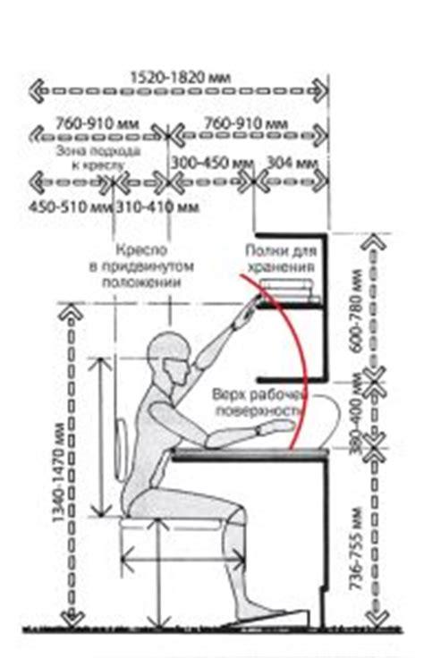 sintex  rules  medical furniture arrangement