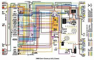 Wonderful Of 1967 Impala Fuel Gauge Wiring Diagram Data