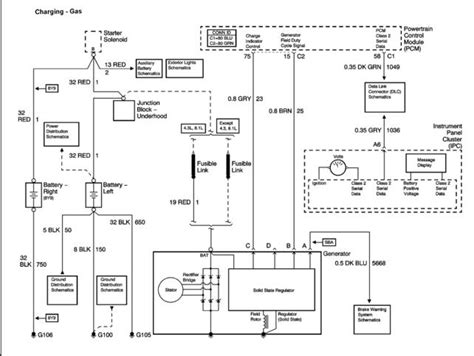 68 Camaro Engine Wiring Diagram Free Picture by 67 72 Chevy Truck Wiring Diagram With One Wire Alternator