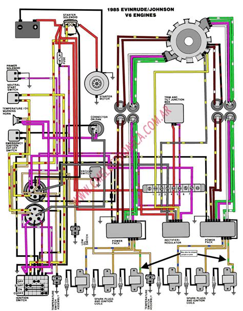 40 Hp Evinrude Wiring Diagram by Diagrama Evinrude Johnson 85 V6