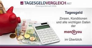 Kredit Mit 0 Zinsen : moneyou tagesgeld mit 0 30 zinsen im test ~ One.caynefoto.club Haus und Dekorationen