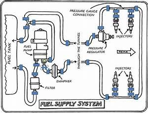 Volkswagen Fuel Pressure Diagram