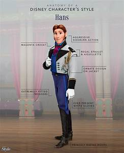 Frozen images Anatomy of a Disney Character's Style: Hans ...