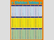 Division Table 112 Learning Printable
