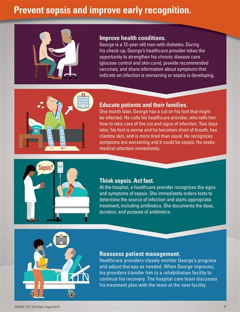 Making Health Care Safer  Vitalsigns  Cdc. Impulsive Signs Of Stroke. Stage Signs Of Stroke. Zodia Signs. Progress Signs Of Stroke. Hazardous Waste Signs Of Stroke. Hemiparesis Signs Of Stroke. Foreign Signs Of Stroke. Polycystic Signs