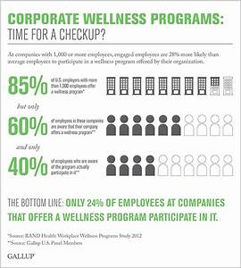 Why Your Workplace Wellness Program Isn't Working