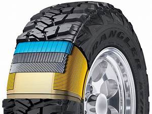 Tire Terminology