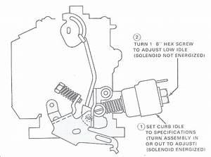 Rochester Monojet Idle Mixture Adjustment