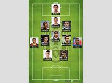 Juventus Turin 20162017 par dab2016 footalist