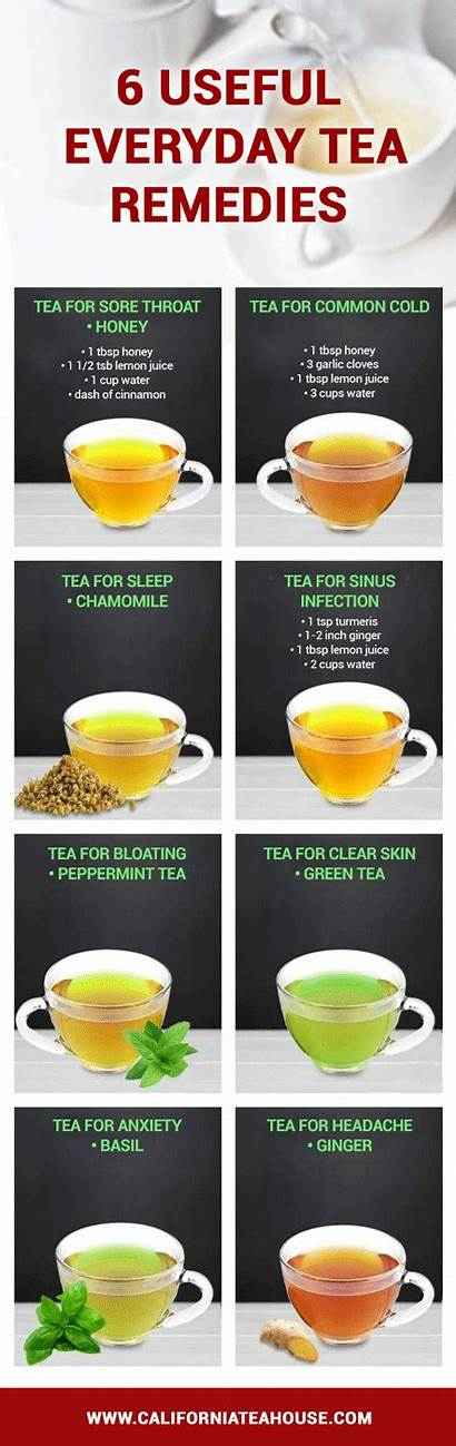 Tea Blooming Remedies Everyday Useful Benefits Attribution