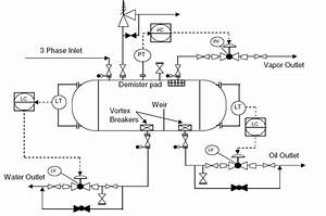 What Is Piping And Instrumentation Diagram  P U0026id