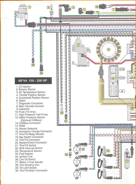lowe wiring diagram engine wiring diagram