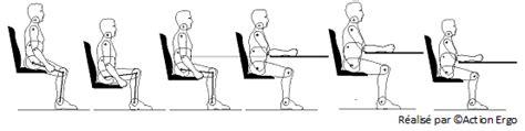 bonne position bureau ergonomie au bureau pour une bonne posture de travail