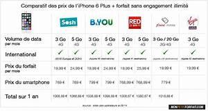 Comparatif Abonnement Mobile : iphone 6 plus au meilleur prix sosh red b you ou free ~ Medecine-chirurgie-esthetiques.com Avis de Voitures