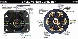 What U0026 39 S The Color Code For A 7 Blade Trailer Connector For