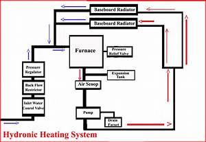 Whirlpool Energy Smart Hot Water Heater Problems