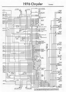 Spitfire Triumph Wiring Diagram Auto Car Diagrams Pictures