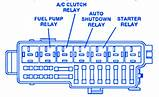1993 Jeep Wrangler Fuse Diagram