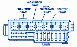 Jeep Wrangler 1994 Fuel Pump Fuse Box  Block Circuit